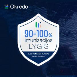 Progimnazija -  tarp labiausiai imunizuotų nuo COVID bendrovių Lietuvoje